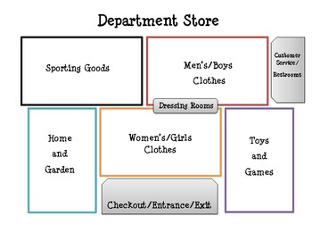 Real World Practice: Department Store (Level 1)