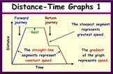 Real-life Graphs