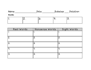 Real/Nonsense/Sight Words Dictation Graphic Organizer