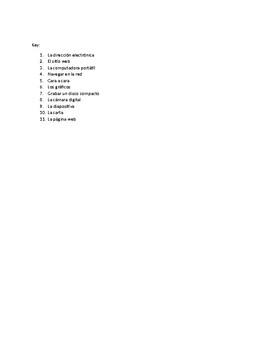 Realidades 1 9B Vocabulary Identification Practice