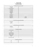 Realidades 1 Chapter 2B Vocabulary and Grammar Study Guide