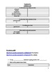 Realidades 1 Chapter 4A Vocabulary and Grammar Study Guide