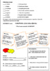 Realidades 1 Tema 7B Videohistoria Activities Worksheet