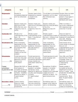 Realidades 1 and 2 Tema 6A/1B  Comparative/Superlative Movie Critique Activity