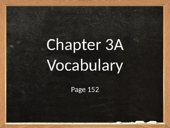 Realidades 2 Chapter 3A Vocabulary PowerPoint