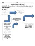 Realidades 2 - Chapter 4A vocab/grammar introduction activities
