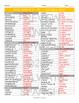 Realidades 2 - Para Empezar - Spanish Vocabulary Sheet