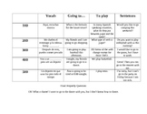 Realidades 4B Jeopardy-Ir +a+ infinitive, Jugar, and Places vocabulary