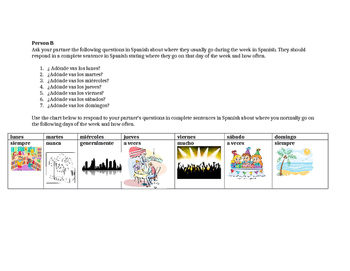 Realidades 4B Speaking Activity Ir and Places
