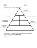 Realidades A capítulo 3B- food pyramid