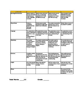 Realidades Ch. 1B Skit with rubric - Spanish