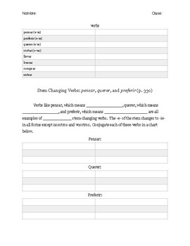 Realidades I Capítulo 7A Vocabulary and Grammar Notes
