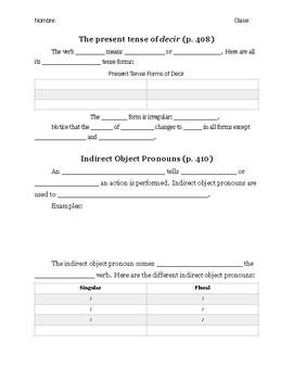Realidades I Capítulo 8B Vocabulary and Grammar Notes (Spanish Given)
