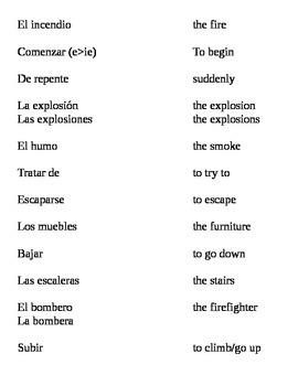 Realidades II, 5A Vocabulary