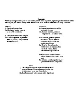 Realidades II, 5A imperfect vs. preterite forms