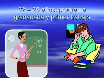 Realidades III, 6 Project Powerpoint