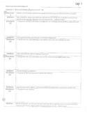 Realidades Level 3 Conversaciones Simuladas chp 1-10