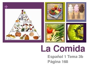 Realidades Spanish 1 Chapter 3B Vocabulary Powerpoint