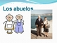 Realidades Spanish 1 Chapter 5A Vocabulary Powerpoint