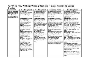 Realistic Fiction- Authoring Series Unit