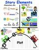 Realistic Fiction Charts Scenes to Series TC Teachers College