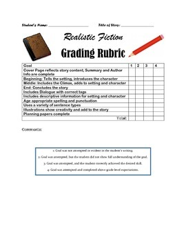 Realistic Fiction Grading Rubric