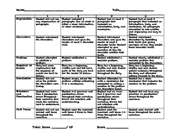 Realistic Fiction Narrative Writing Rubric