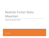 Realistic Fiction Reading/Writing Support