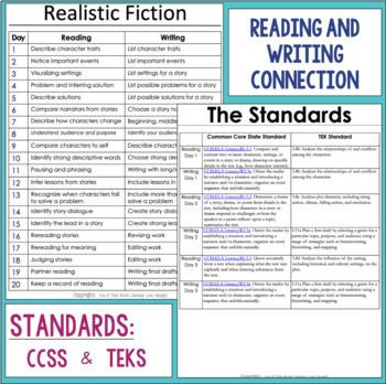 Realistic Fiction Reading & Writing Unit: Grade 5...40 Lessons with CCSS!!