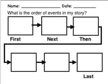 Realistic Fiction Scenes to Series differentiated writing paper charts tc