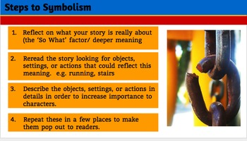 Realistic Fiction: Social Issues - Writer's Workshop Unit for Middle School