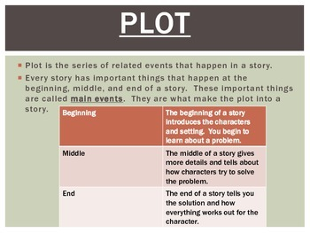 Realistic Fiction Unit of Study for Reading and Writing