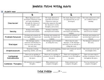 Realistic Fiction Writing Rubric