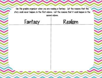 Reality -vs- Fantasy