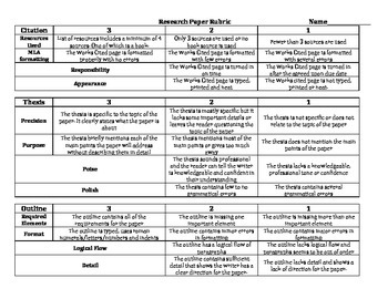 Rearch Paper Rubric