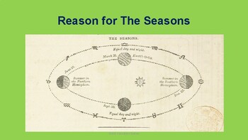 Reason for The Seasons Powerpoint + mini activity Interactive Note-book Science