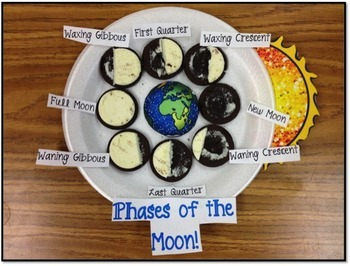 Reason for the Seasons AND Phases of Moon Activity/Craft Bundle