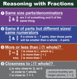 Reasoning with Fractions Poster