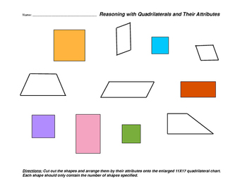 Reasoning with Shapes and Their Attributes