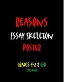 "Reasons Essay Skeleton Poster (11""x25"")"