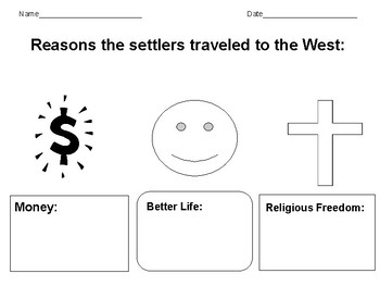 Reasons Settlers Traveled West Graphic Organizer