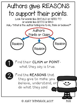 Reasons an Author Gives to Support Their Point- (Opinion) Anchor Chart