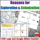 Reasons for Exploration and Colonization Chart Activity (PERS)