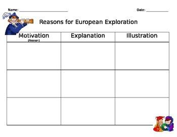 Reasons for European Exploration Graphic Organizer