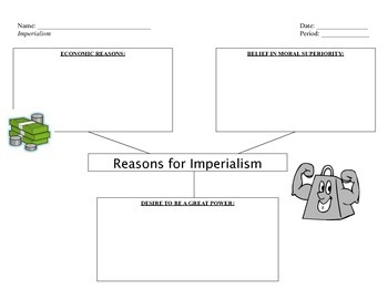 Reasons for Imperialism Graphic Organizer