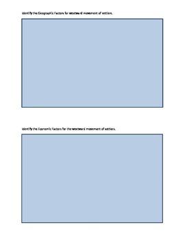 Reasons for Westward Movement Graphic Organizer