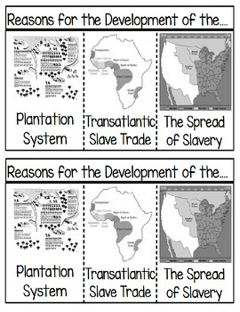 Reasons for the Development of the Plantation System...