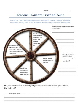Reasons the Pioneers Traveled West