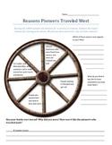 Reasons the Pioneers Traveled West