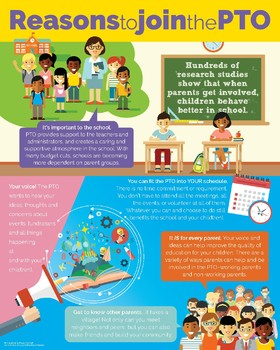 Reasons to Join PTO - 16 x 20 POSTER - Events, Meetings, Display